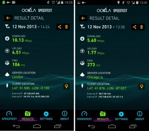UK-and-US-Mobile-speed-test-PIA