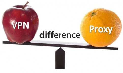 Apple and Orange as VPN&Proxy